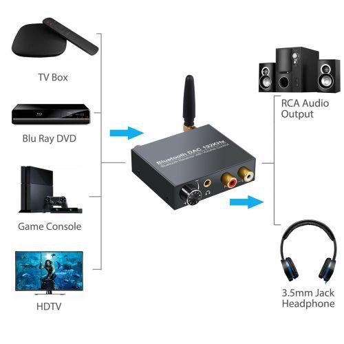 Μετατροπέας ήχου Bluetooth DAC Ψηφιακό οπτικό ομοαξονικό Toslink σε αναλογικό RCA και Stereo Jack με Ρύθμιση έντασης - Audio Converter Bluetooth DAC Digital Optical Coaxial Toslink to Analog RCA NEW